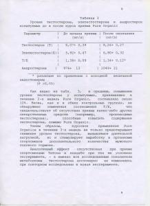 вниифк-10